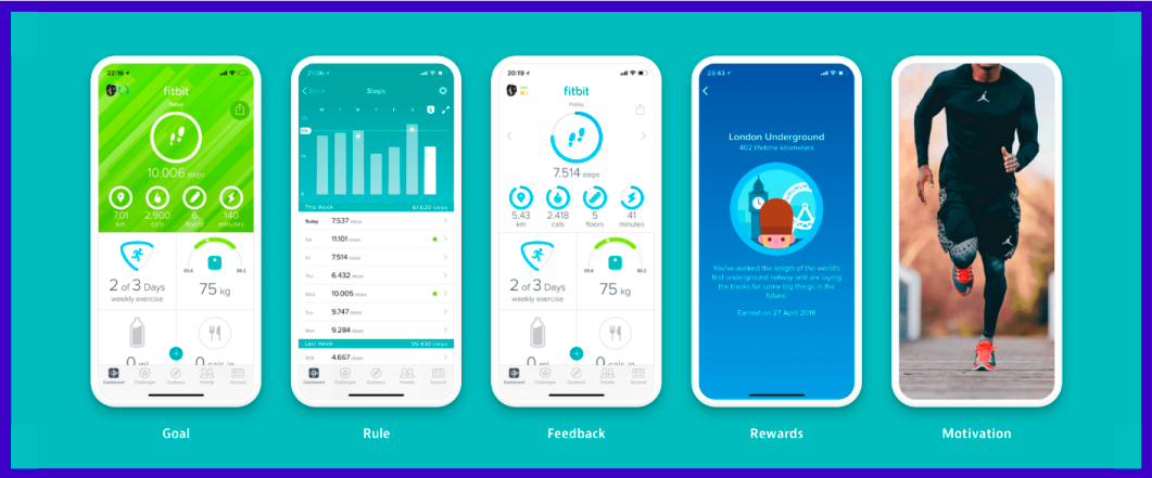 Fitbit uses gamification for marketing in their app to stimulate user behavior