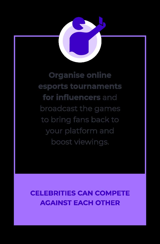 Celebrity esports tournament platform
